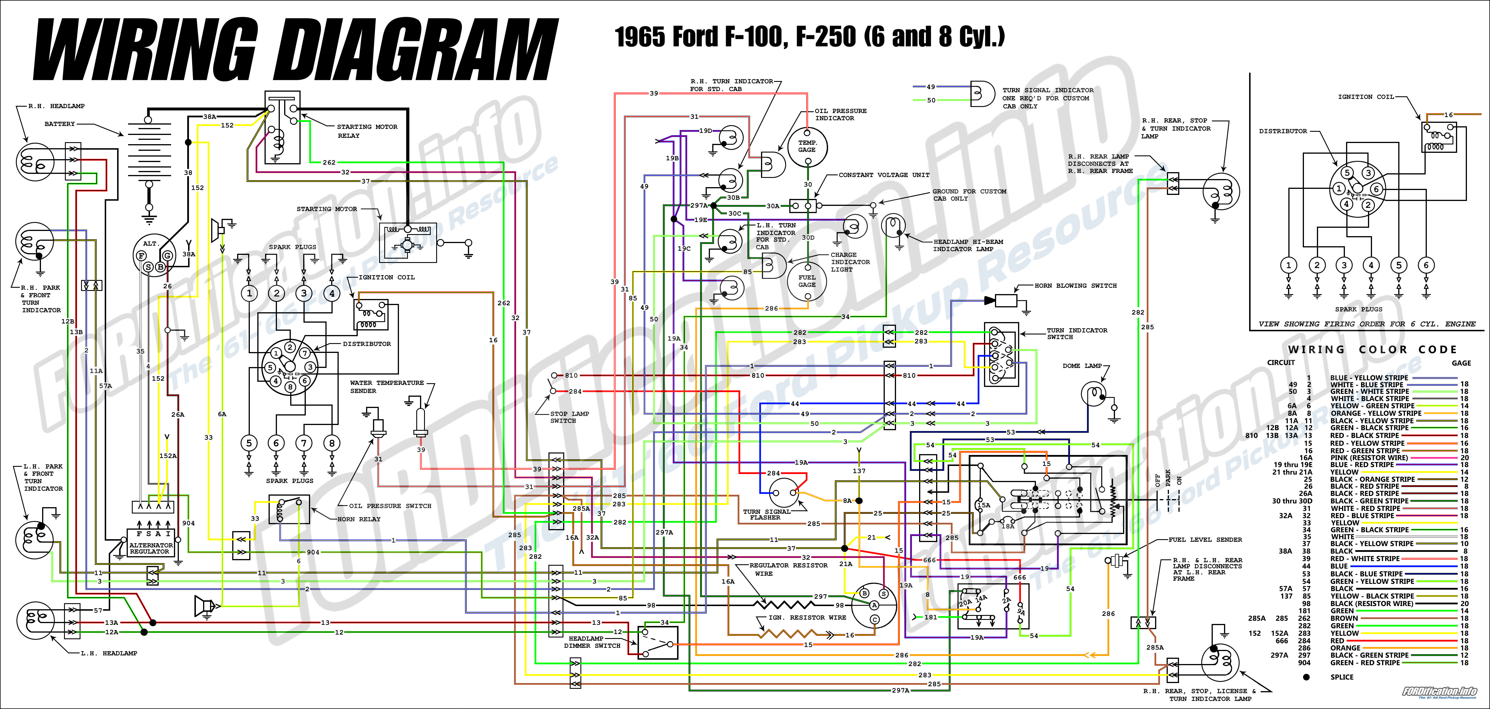 1954 Ford F100 Wiring Diagram Sunpro Fuel Gauge Wiring Diagram Begeboy Wiring Diagram Source