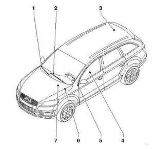 2009 Audi Q7 Fuse Box Wiring Diagram Explore Explore Graniantichiumbri It