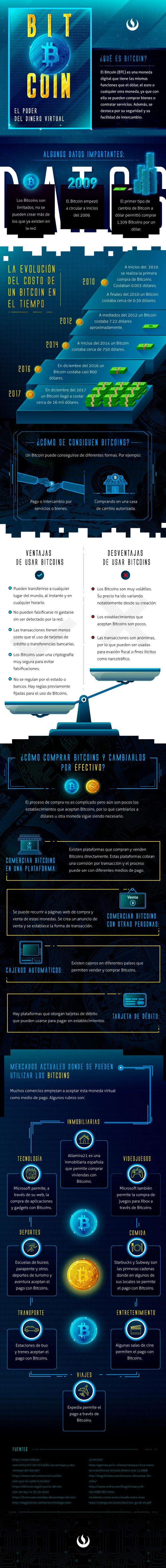 Bitcoin, El Poder del Dinero Virtual.