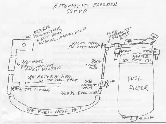 2006 Jeep Liberty Fuel Filter Location