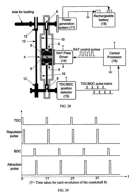 Patent US20080012432 - Magnetic pistons engine - Google