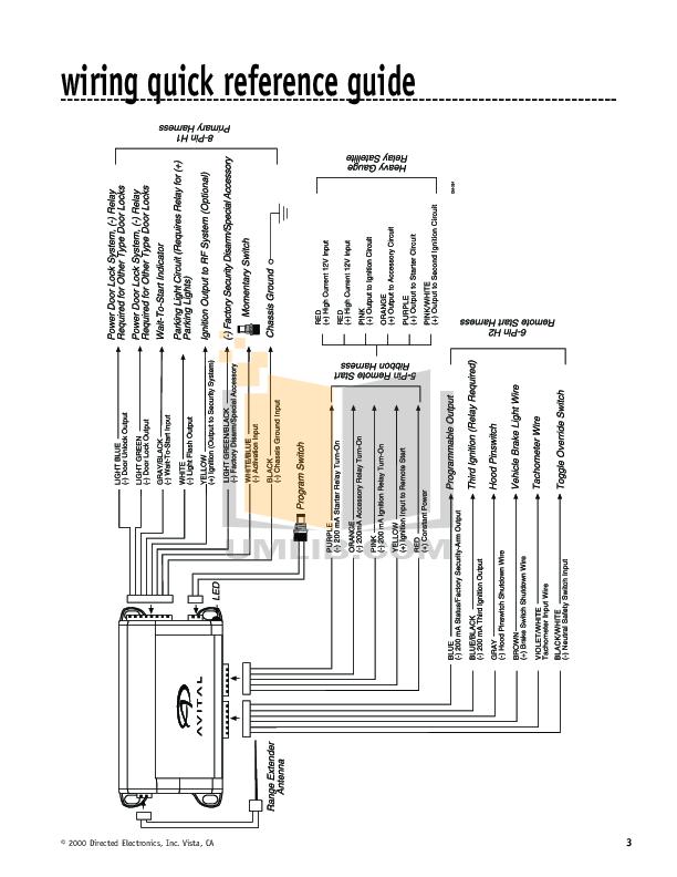 21 lovely avital 3100 wiring diagram