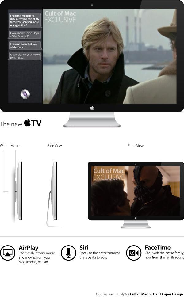 Nova iTV seria desse jeito (Foto: Reprodução) (Foto: Nova iTV seria desse jeito (Foto: Reprodução))