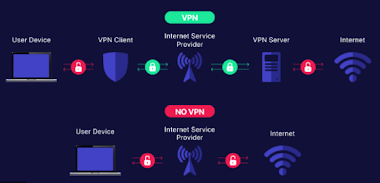 """Is """"P"""" in your VPN public?(Part-1)"""