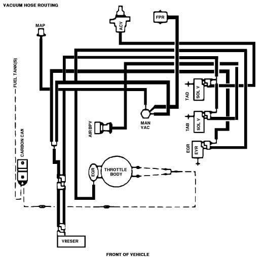30 2008 Ford F150 4x4 Vacuum Diagram Wiring Diagram Full Hd Version Wiring Diagram Uherdiagram Location2voitures Fr