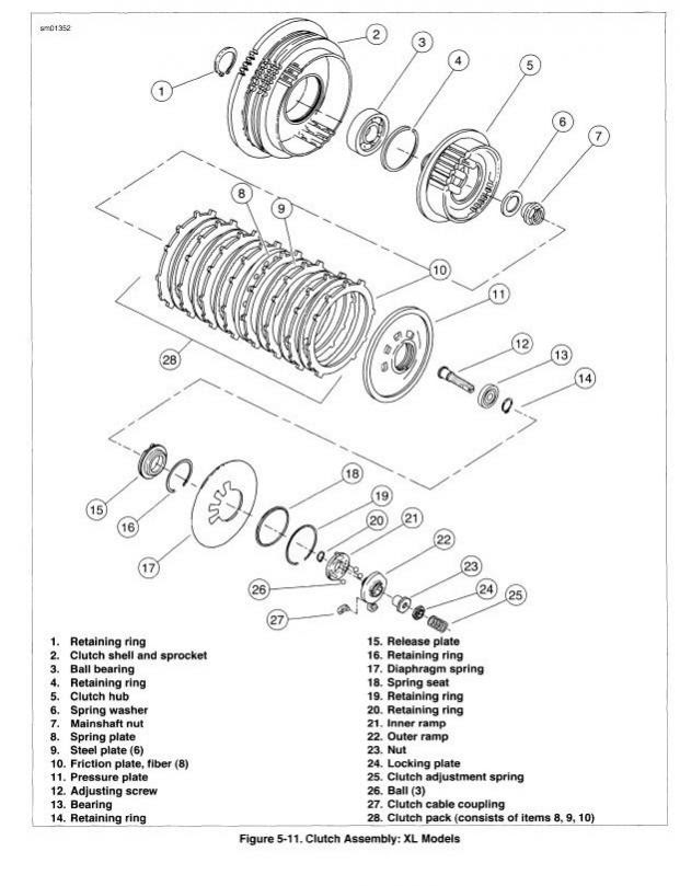 Diagram Harley Davidson Clutch Assembly Diagram Full Version Hd Quality Assembly Diagram Diagramsstepp Pretoriani It