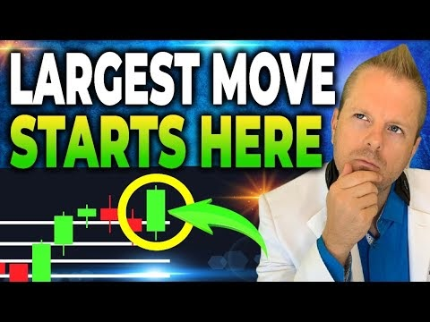 BITCOIN LARGEST MOVE OF YEAR STARTS HERE! (buckle up!) | Blockchained.news Crypto News LIVE Media