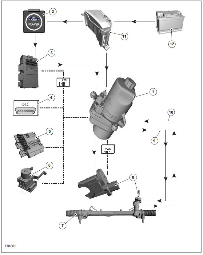 Power Steering System Engine Diagram