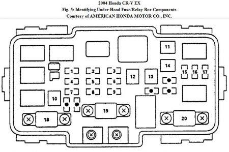 2004 Honda Crv Fuse Box Diagram on