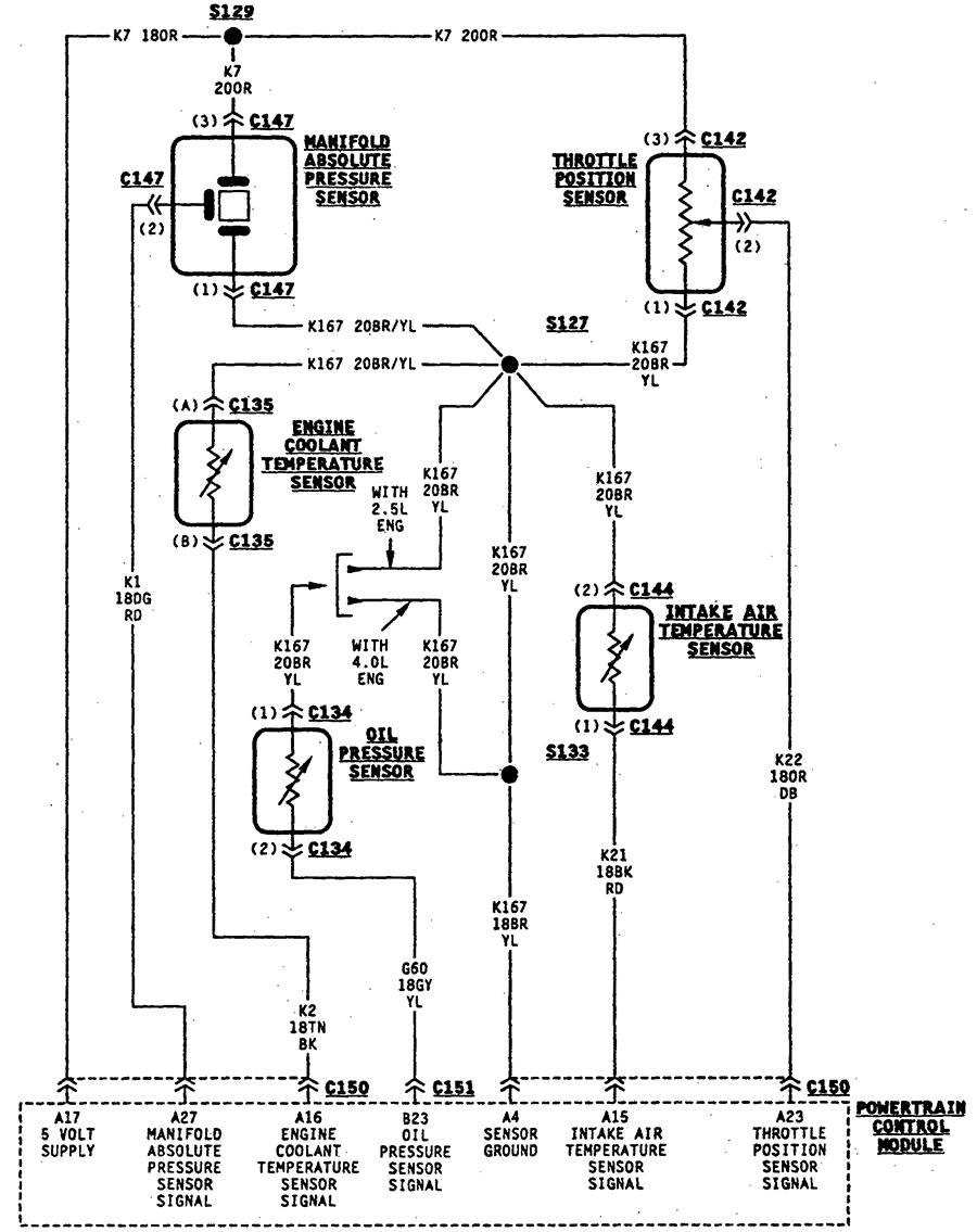 Diagram Cj Jeep Oil Sending Unit Wiring Diagram Full Version Hd Quality Wiring Diagram Diagrampatchj Lesondinesdusundgau Fr