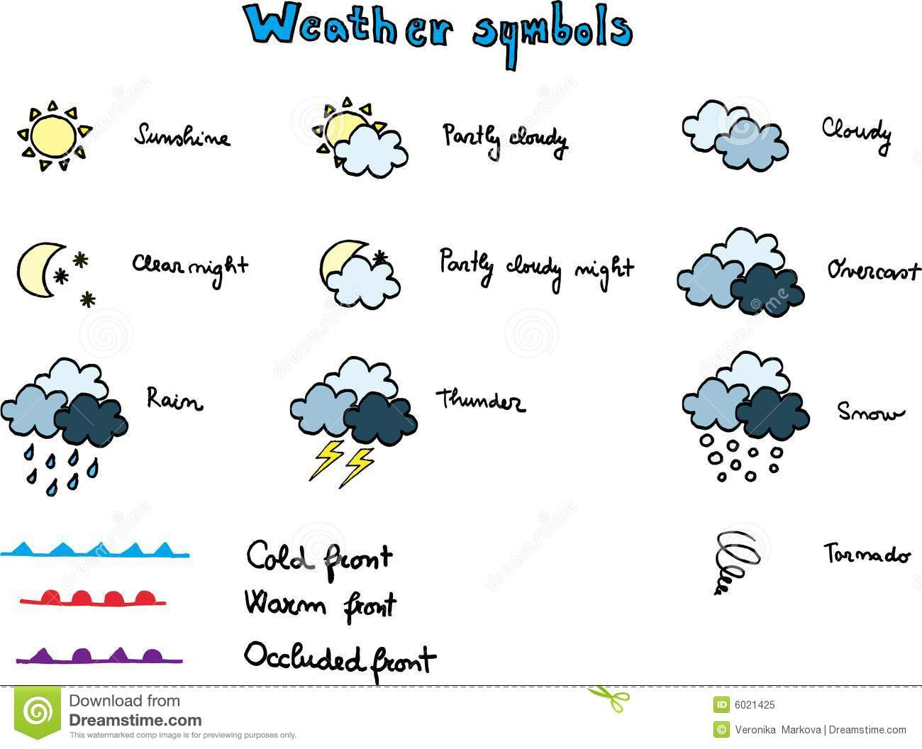 39 Meaning Of Bbc Weather Symbols Weather Symbols Of Meaning Bbc