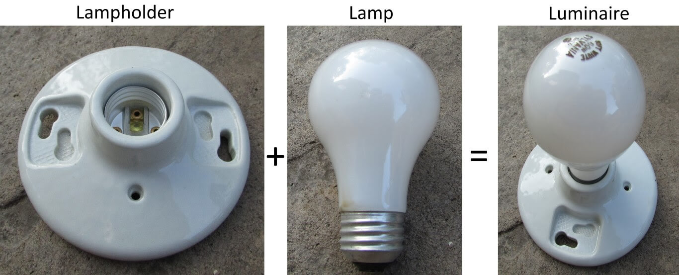 Home Inspector Easy Alternative To An Exposed Light Bulb In The