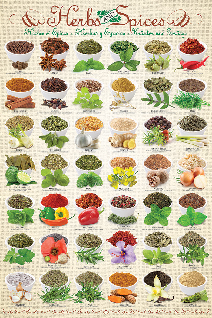 Herbs & Spices - Ath