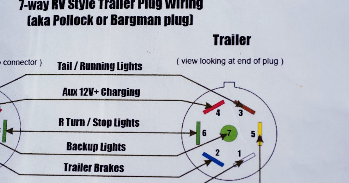Wiring Diagram For Featherlite Trailers