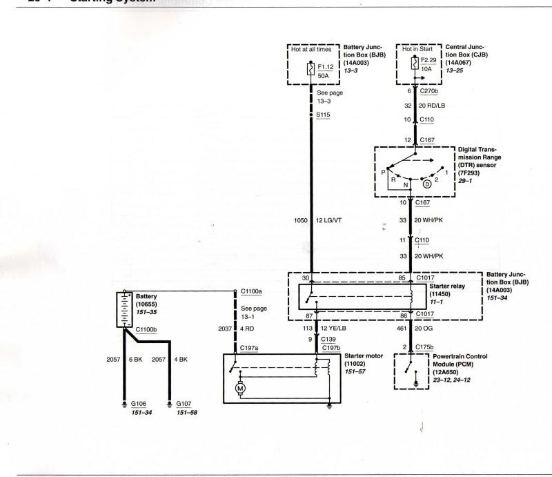 DIAGRAM 1998 Ford Explorer Starter Wiring Diagram FULL ...