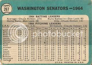 #267 Washington Senators Team (back)