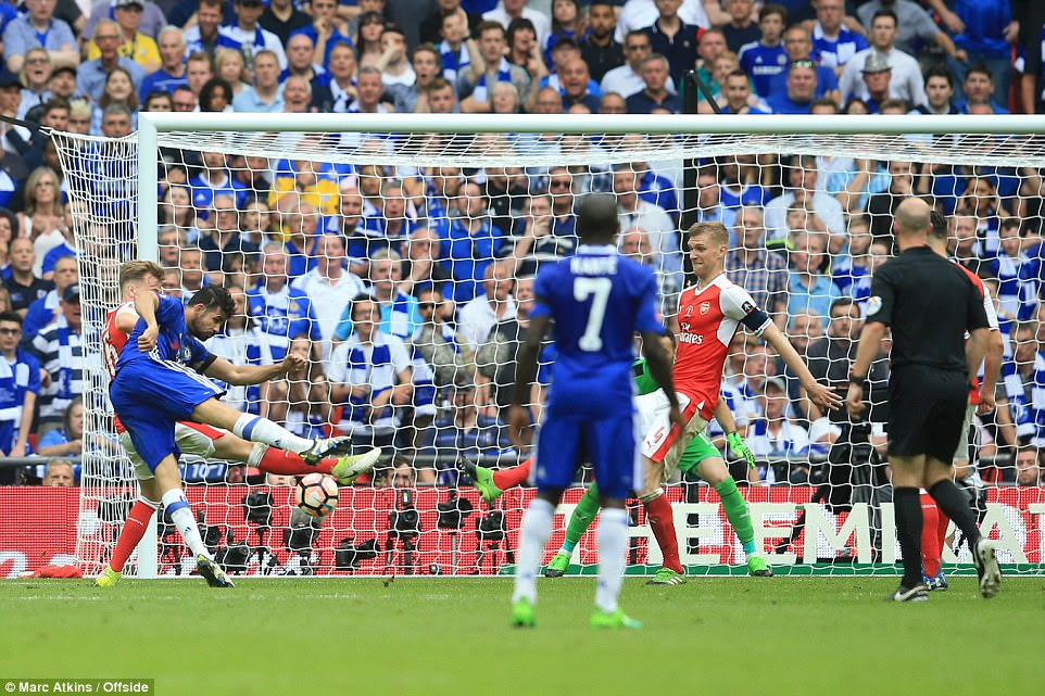 Chelsea, down to 10 men, equalise through Diego Costa, as his shot creeps past Arsenal's goalkeeper David Ospina