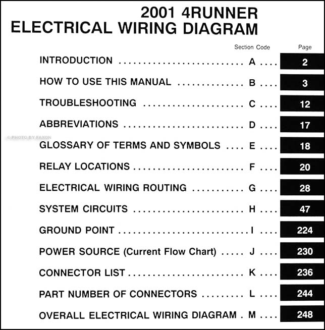 1994 Toyota 4runner Wiring Diagram Manual Original Wind Turbine Generator 3 Phase Wiring Diagram Bege Wiring Diagram