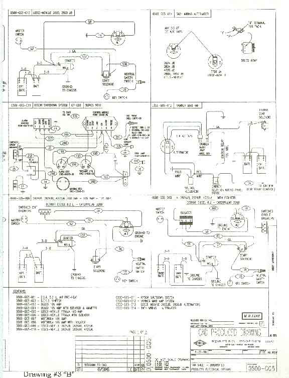 Diagram 2002 Ford F 53 F53 Motorhome Chassis Service Repair Shop W Wiring Diagram Full Version Hd Quality Wiring Diagram Diagramrubbos Gisbertovalori It