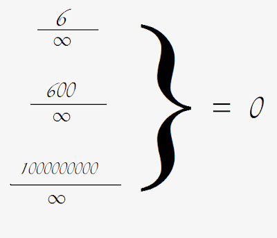 anything over infinity is zero