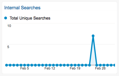 Internal-search-seo-report