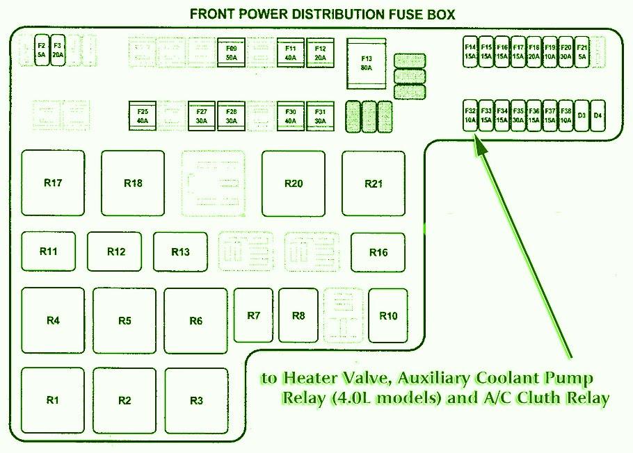 2002 Jaguar Type Fuse Box Guide - Cars Wiring Diagram