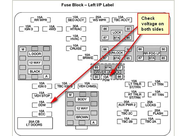 Sierra Fuse Box Diagram