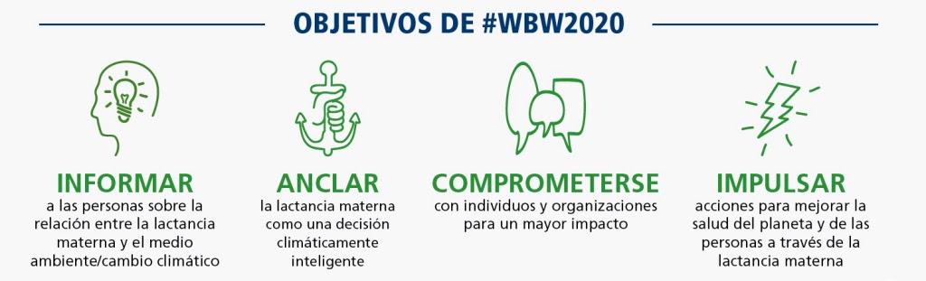 OBJETIVOS SMLM 2020 WABA web