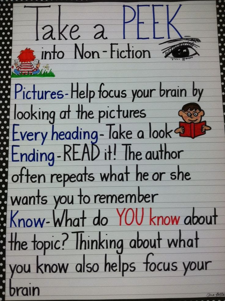 PEEK Nonfiction reading anchor chart