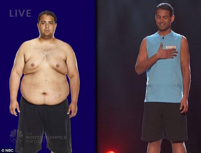 body fat percentage scale online