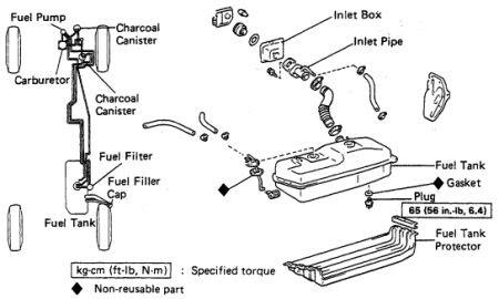 1989 Toyota 4runner Fuse Diagram Gota Wiring Diagram