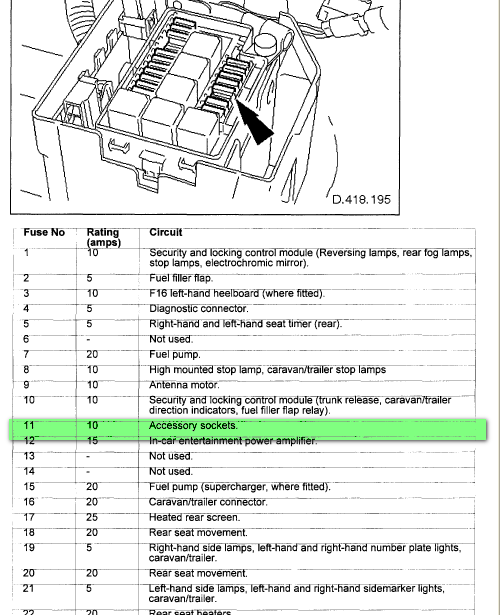 1999 Jaguar Xj8 Vanden Pla Fuse Box Diagram