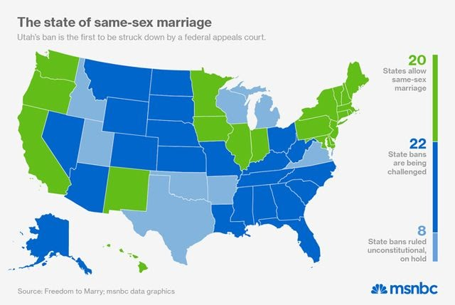 first state in us to legalize same sex marriage in Bendigo