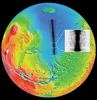 Marte bajo la superficie