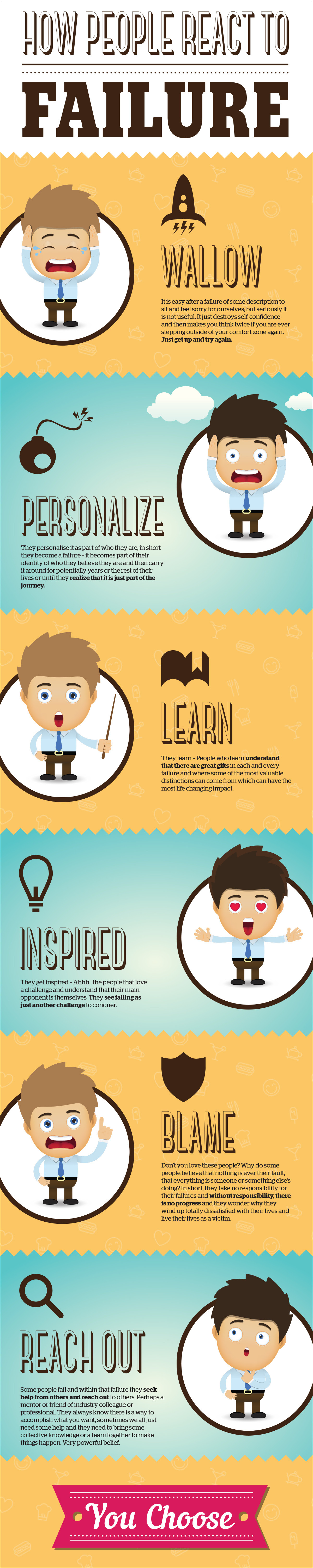 Infographic: How People React To Failure #infographic