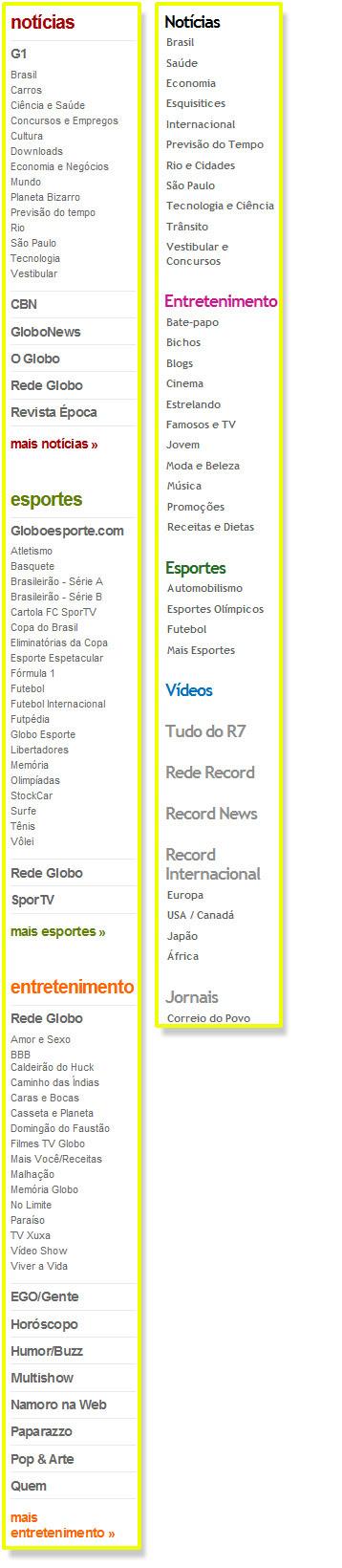 Portal R7 da Record Copia Layout da Globo</ins>