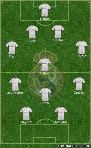 R. Madrid Castilla 4-4-2 football formation