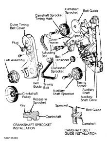 Timing Marks for a 2.3 Engine: What Do the Timing Marks ...