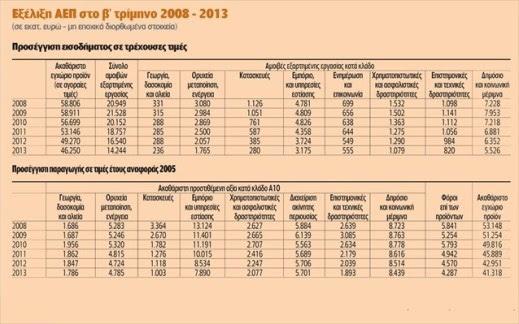 ekseliksi-aep-trimino-2008-2013