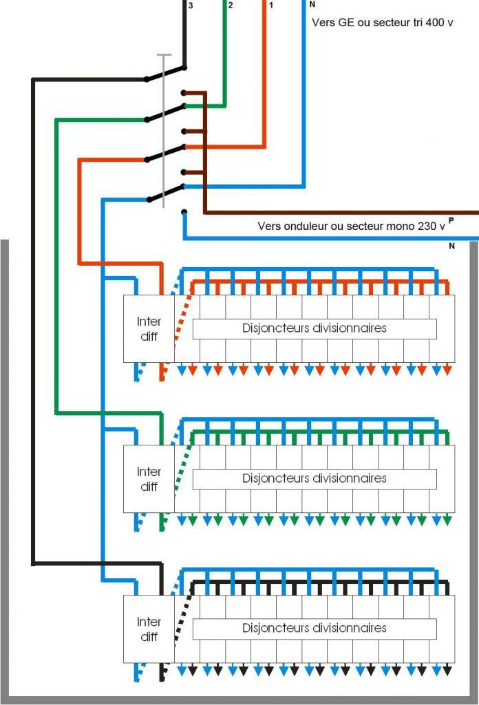 Branchement Tableau Electrique Triphase