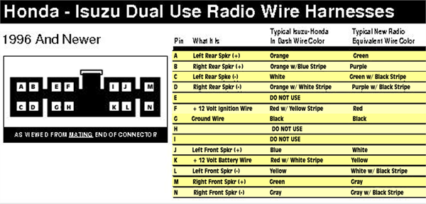 2008 Isuzu Ascender Radio Wiring Diagrams - Wiring Diagram Replace  bear-curve - bear-curve.miramontiseo.itbear-curve.miramontiseo.it