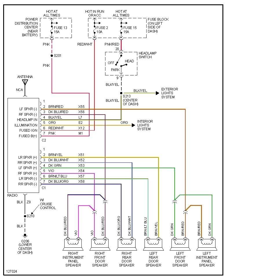 Diagram 99 Caravan Radio Wiring Diagram Full Version Hd Quality Wiring Diagram Stoneswiring2k Atuttasosta It