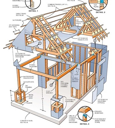Sheds plans online guide plans to build a 10x20 shed for Build a barn online