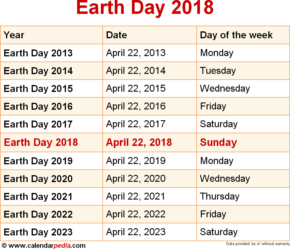 When is Earth Day 2018 & 2019? Dates of Earth Day