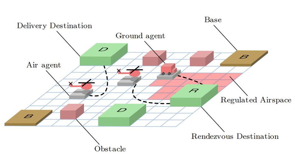 MIT-MultiRobot-Planner-2