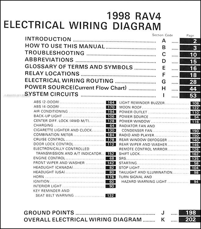 Rav4 Electrical Wiring Diagram