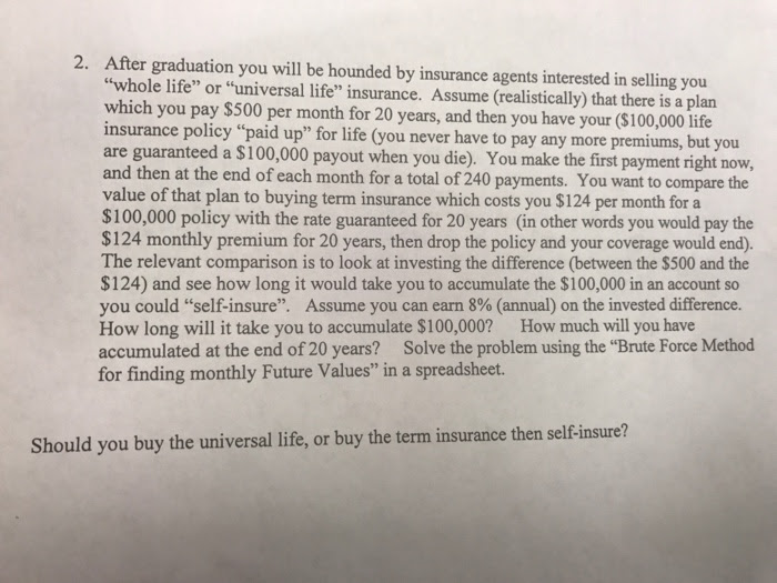Solved: After Graduation You Will Be Hounded By Insurance ...