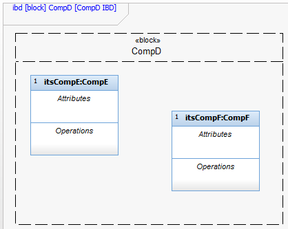 Re sysml forum nesting elements in rhapsody ibds google groups ccuart Image collections