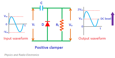 what are doide clamper circuits? Why clamper circuits used in electronics?
