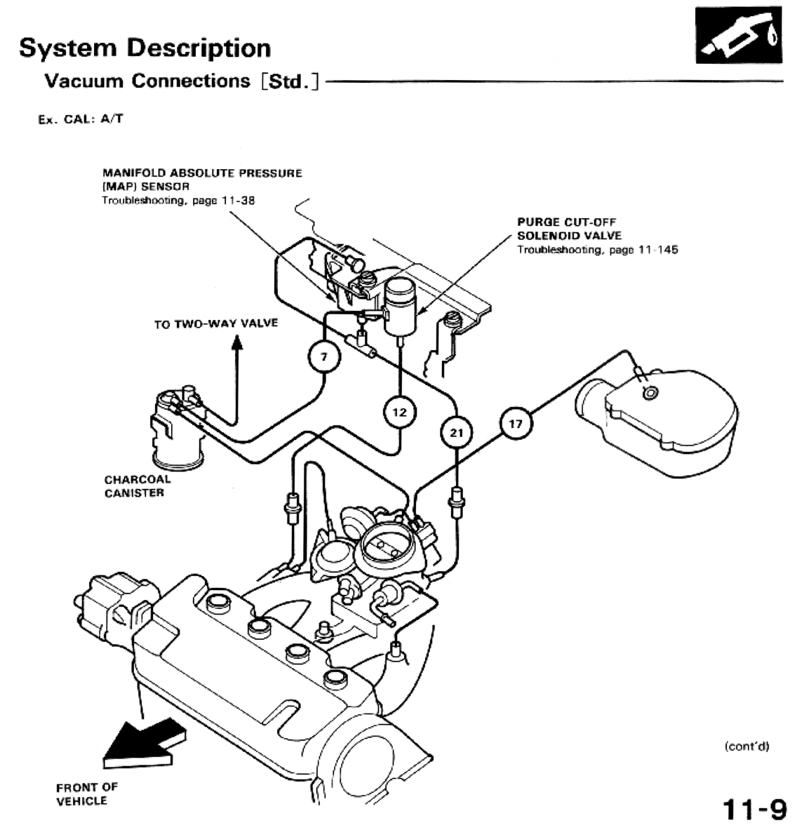 Honda Civic 99 Honda Civic Engine Diagram
